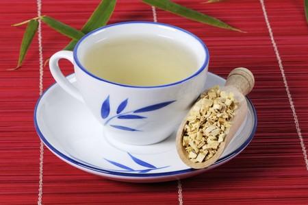 homoeopathic: Clematis armandii tea (Clematis armandii Caulis, MuTong)