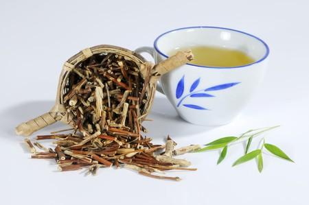 teng: Japanese honeysuckle stem (Ren Dong Teng)