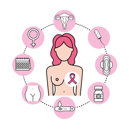 set types of cancer and medicine treatment