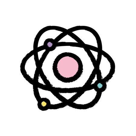physics orbit atom chemistry education