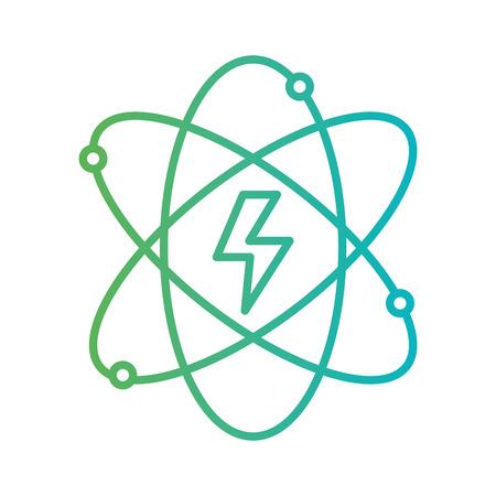 line energy hazard power with orbit electron