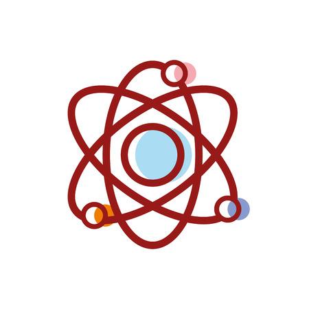 physics orbit atom to chemistry education
