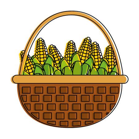 Corns inside basket design