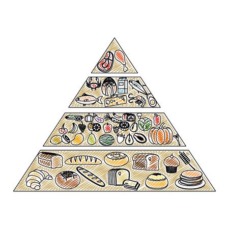 doodle nutritional food pyramid diet products Vektorové ilustrace