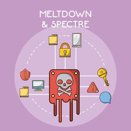 Meltdown and spectre cartoon elements vector illustration graphic design