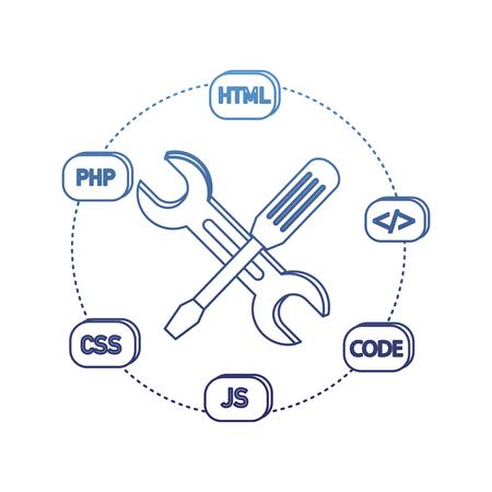 équipements industriels de contour dégradés et code de programmation de données