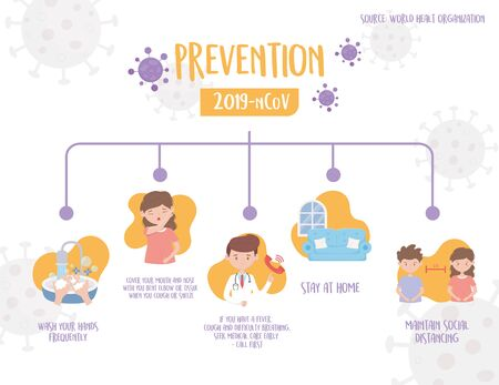 covid 19 pandemic prevention, information protection recommendations avoid contagion