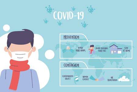 covid 19 pandemic infographic, coronavirus disease recommendations and contagion 向量圖像
