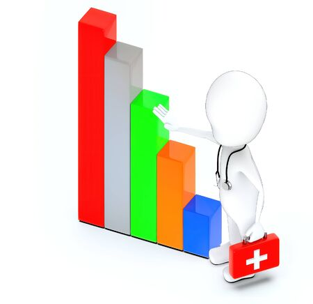 3d white people , doctor with stethoscope and holding a first aid kit - bar graph - 3d rendering