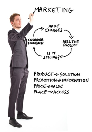 Businessman writing marketing related concepts photo