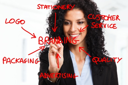 Businesswoman drawing a branding flow chart photo
