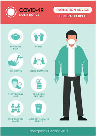 Coronavirus protection advice, safety equipment and practice for people, protection advice for general people Coronavirus safety measures. wear mask, wear gloves and keep safe distance during covid-19