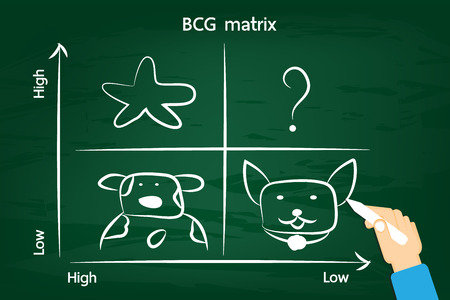 BCG matrix on the green chalkboard . Vettoriali