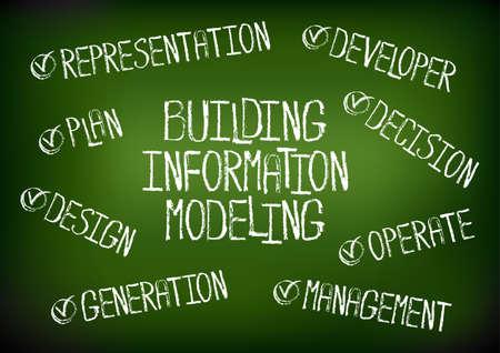 Vector business concept of BIM - building information modeling word cloud