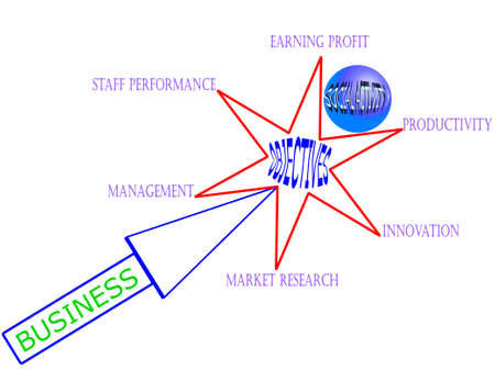 Business objective explained with arrow and star shape diagram, point wise indexing graphic pattern.