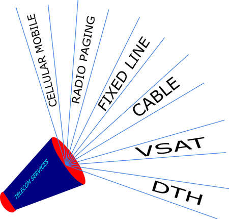 telecoms type radio paging, fixed line, vsat, DTH and cellular mobile art graphic presented on digital drawing.