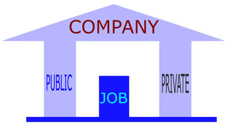 Public and private sector jobs classification with house diagram graphical art abstract.