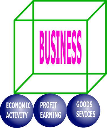 Part of business explained with economic, profit and goods factor presented in 3d diagram pattern. Vektoros illusztráció