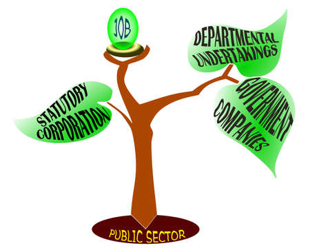 Statuary corporation, government company and department undertaking jobs on public sector explained with natural tree and leaf art abstract.