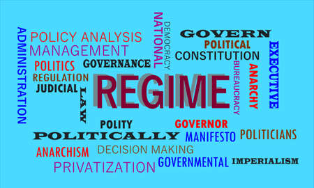 Regime word presented with related text cloud on education abstract background. Çizim