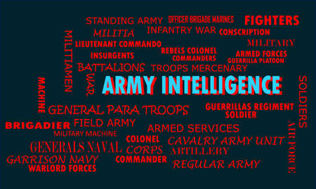 Army intelligence a official designation represents on word cloud abstract with related posts displayed for learning purpose.