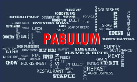 Pabulum word presented on text cloud background which is related human body nutritional facts.