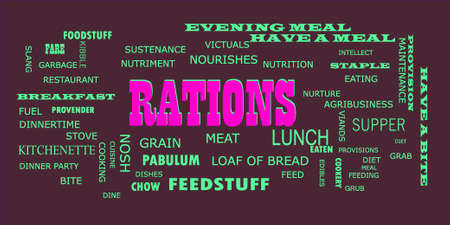 Rations word presented on text cloud background which is related human body nutritional facts.