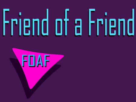 FOAF abbreviation Friend of a friends displayed with text and symbolic pattern on educational background for thought prints.