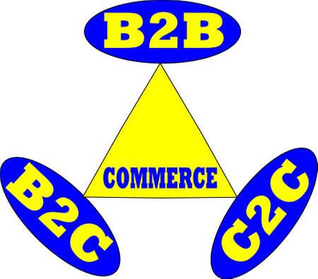 Commerce factors explained by the drawn diagram about type of business points yellow and blue mix color diagram. Vektoros illusztráció