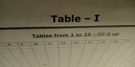 Table diagram educational text displayed on paper in english language on numerical format background.