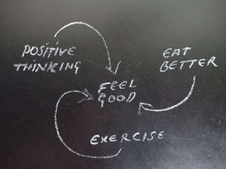 Feel good thought developed with positive thinking, Exercise, Eat better presented on black board for learning and awareness terminology for education purpose.