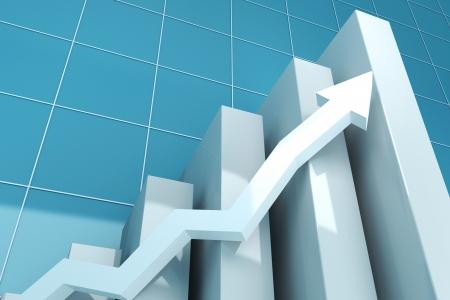 bar graph: Growing Graph
