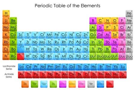 元素の周期表の図のベクトル イラスト 写真素材