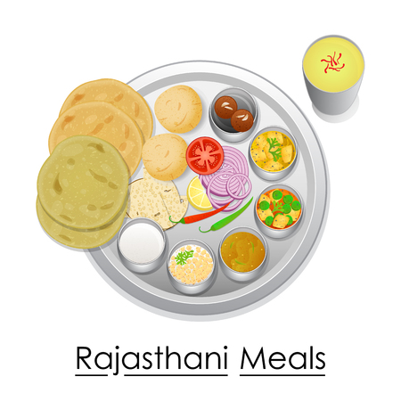 Plate full of delicious Rajasthani Meal