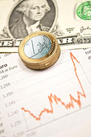 Exchange rate dollar versus euro with statistic Archivio Fotografico