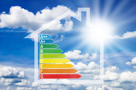 Haus mit Energieeffizienzklassen am Himmel