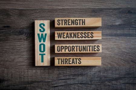 Wooden pieces with acronym SWOT, Strength, Weaknesses, Opportunities and Threats on wooden background