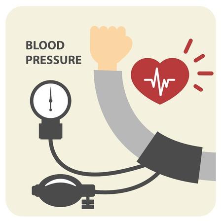 blood pressure bulb: Blood pressure measurement poster - hand and sphygmomanometer Illustration