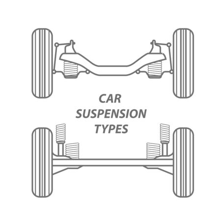 Car rear wheel suspension - solid axle beam and rear independent suspension, rear axle principle of operation