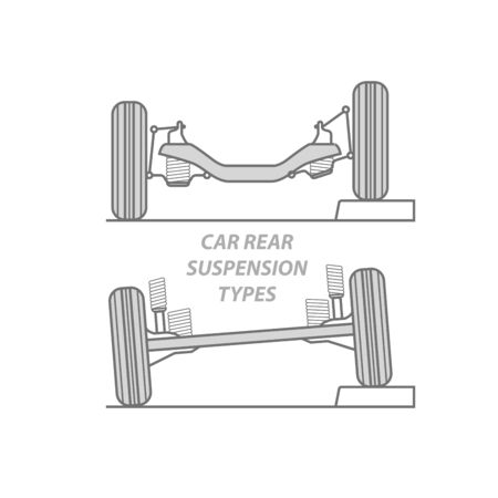 Difference between car rear suspension types - solid axle beam and rear independent suspension, rear wheel axle principle of operation