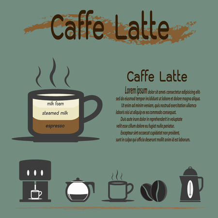 caffe: Coffee types, Caffe Latte coffee and their preparation Infographic,Vector illustration.