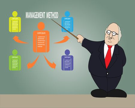 plan do check act: A old Man wearing suit presentation with management method,Vector illustration Illustration
