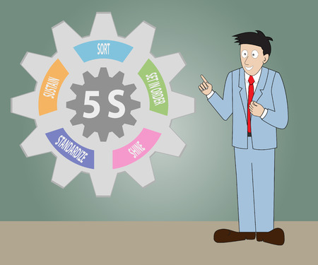 methodology: A man standing in front of presentation gear of 5S Kaizen circle.Vector illustration