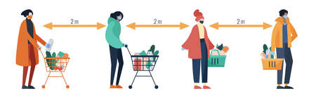 People waiting in line at the distance to protect themselves from Covid while doing grocery shopping. Flat design vector illustration.