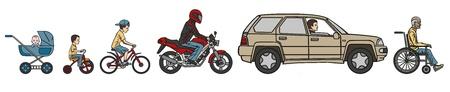 motociclista: Desarrollo de la vida del ser humano