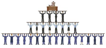 command structure: Corporation