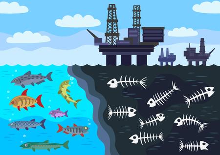 contaminacion del agua: la extracción marina de aceite está matando a la población de peces. Vectores