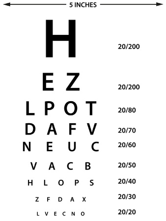 Sign for eye test use by doctors  Illustration