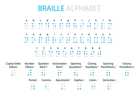 An Illustrated Braille alphabet, punctuation and numbers Vector