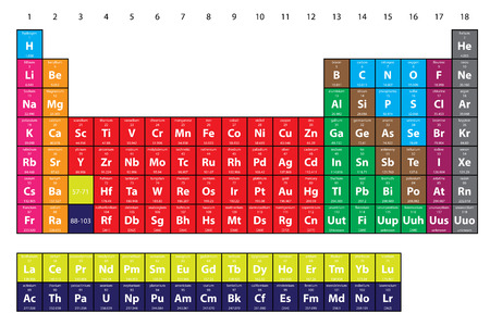 An Illustration of the Periodic Table of the Elements Vector